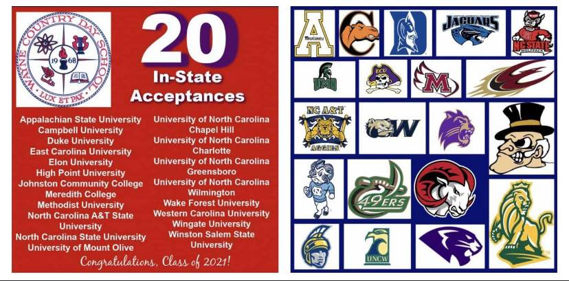 20 In-State college Acceptances