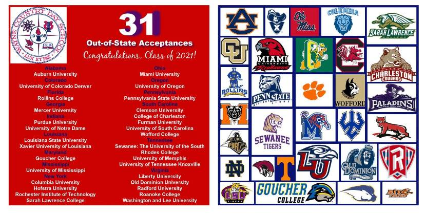 31 Out-Of-State college Acceptances